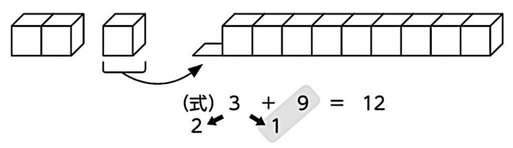 C2のブロック操作の様子