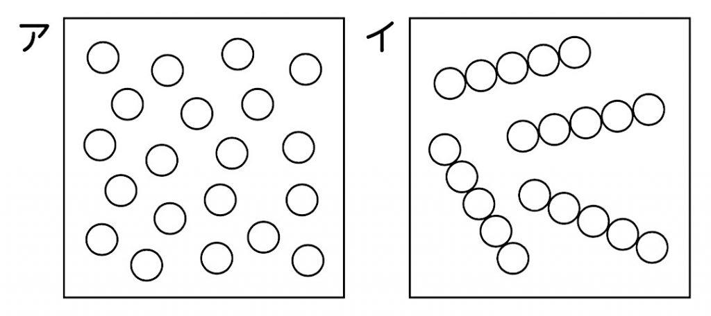 それぞれ20個の丸が書かれたアとイの図