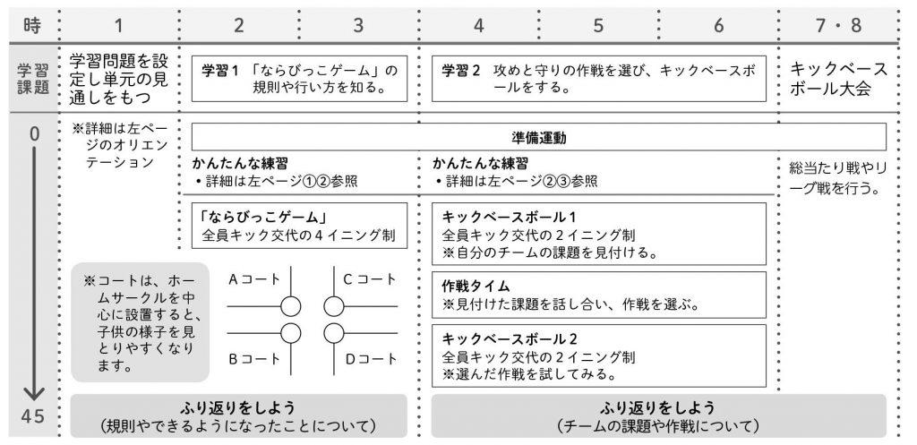 単元計画(例)