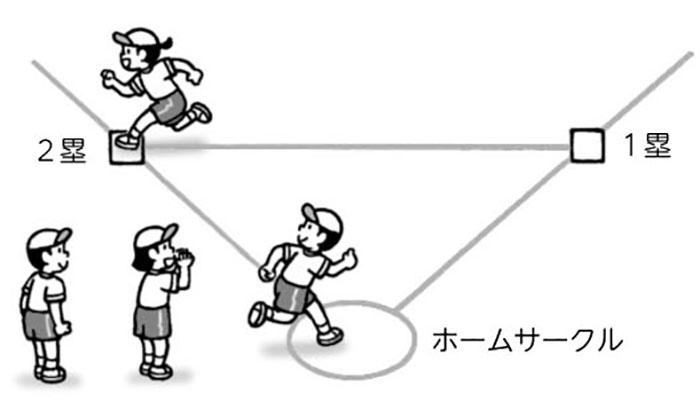ベースランニングゲーム