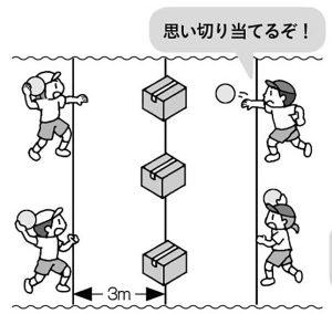 箱出しゲーム「力いっぱいボールを投げる力」を高める運動