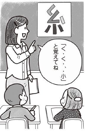 小2二学期つまずき国語3