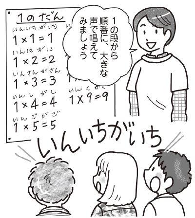 小2二学期つまずき算数